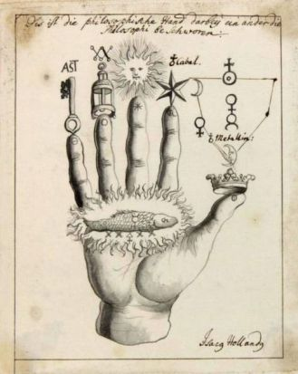 The Philosophers Hand